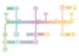 PNVS - Market Road Map 1.jpg