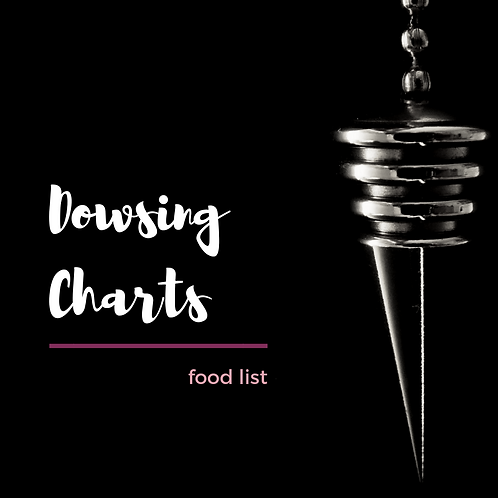 Dowsing Chart - Food List