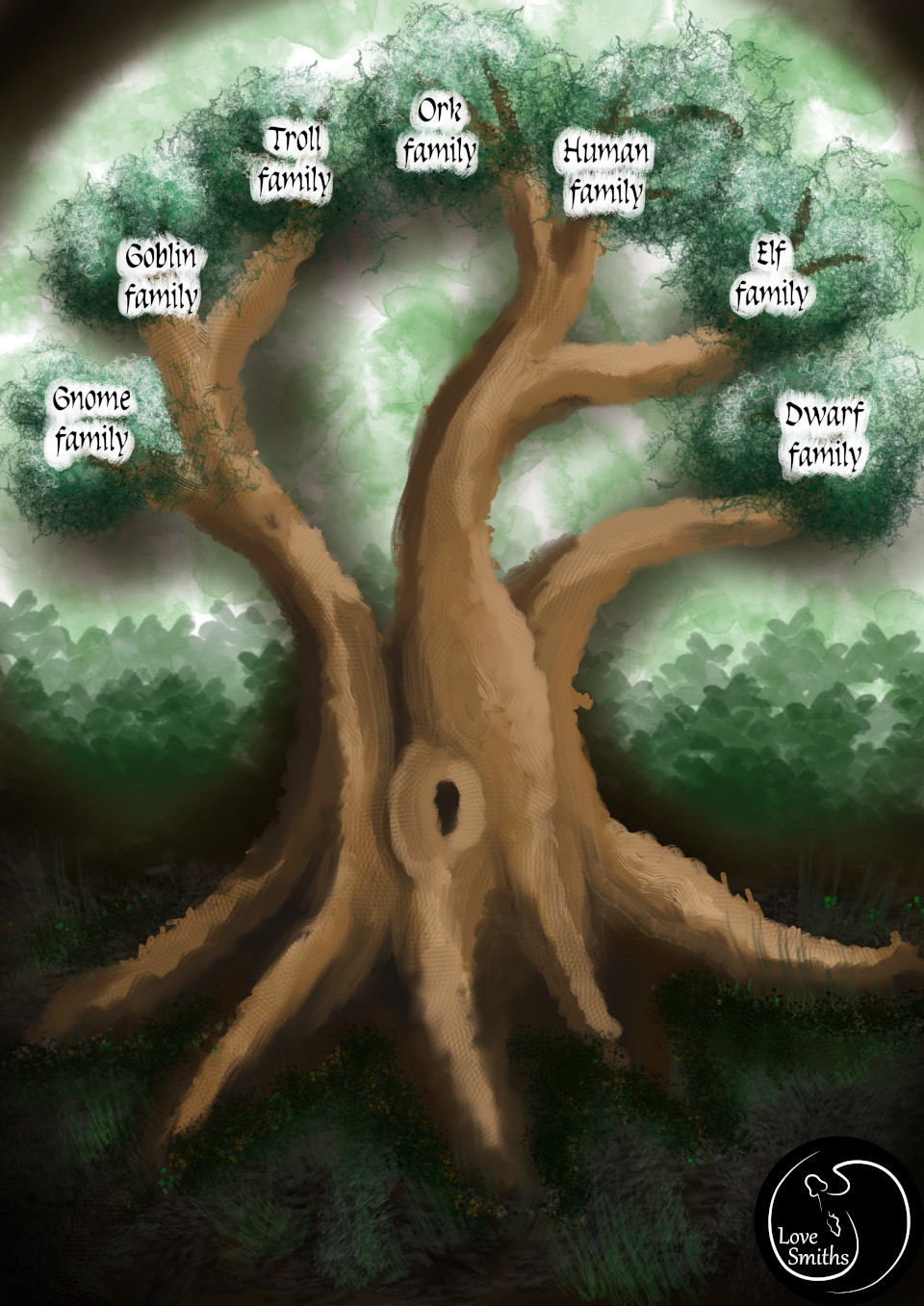 A genealogical tree of the several fantastic races of the Love Smiths showing how close each pair is related
