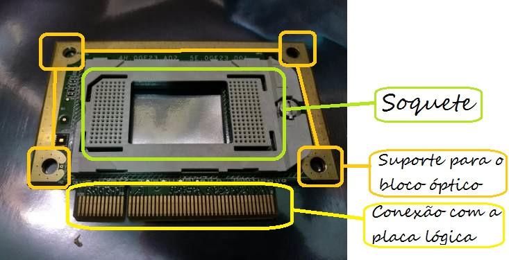 Um soquete para chips DMD