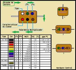 Identificação de capacitores de mica antigos