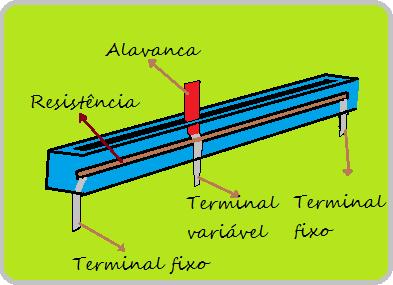 Diagrama potenciômetro deslizante