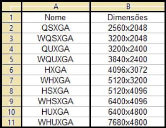 Resoluções altas do padrão XGA