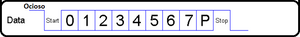 Exemplo de transmissão de 8 bits com paraidade