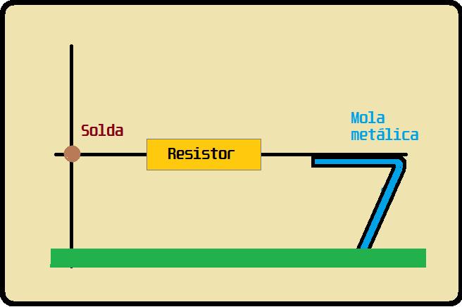 Fusistor em condições normais de funcionamento