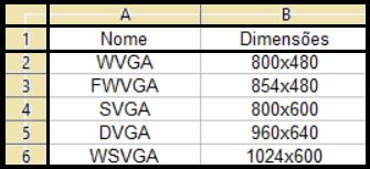 Variações do VGA