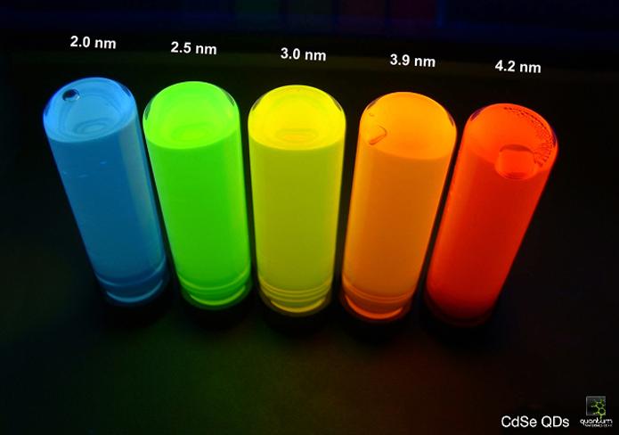 nanocristais de Seleneto de Cádmio