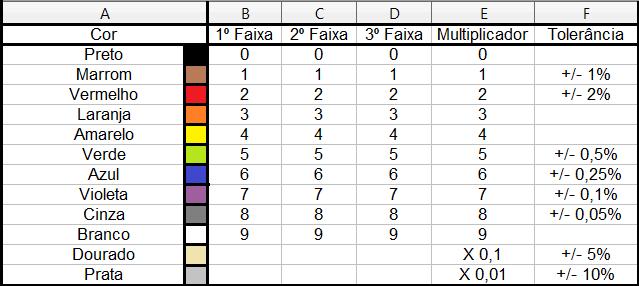 Tabela de cores 2
