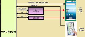 Diagrama de parte do smartphone LG G3