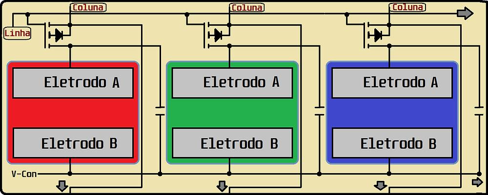 O circuito TFT de um pixel