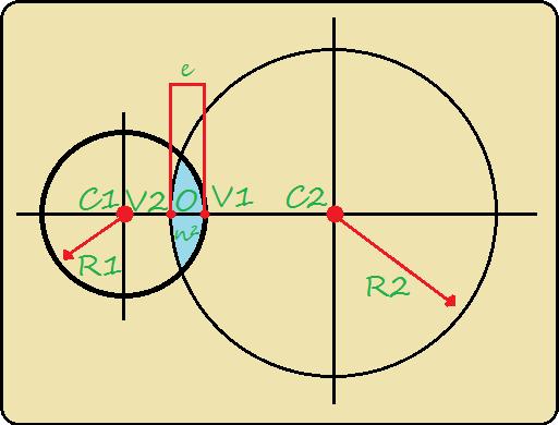 Diagrama de uma lente