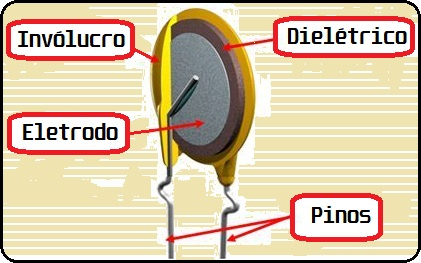 Diagrama do capacitor cerâmico