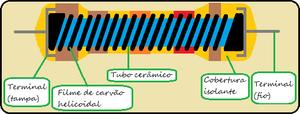 Resistor de filme de carbono