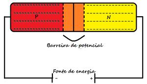 Diagrama genérico de um diodo