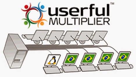 Sistema de gerenciamento de multiterminal Userful