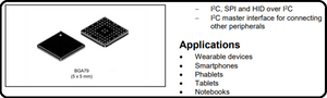 Controlador Touch Screen da ST Microelectronics