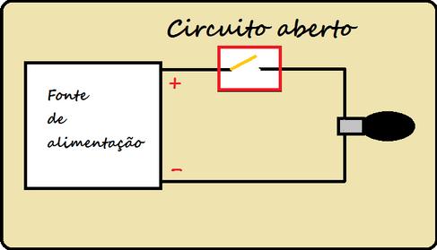 Cap. 1.1. Introdução à Eletrodinâmica
