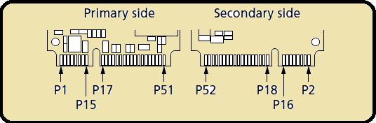 Diagrama do conector mSATA