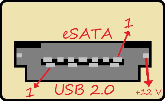 Conector Hybrid eSATAp