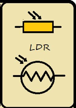Resistor LDR (símbolo)