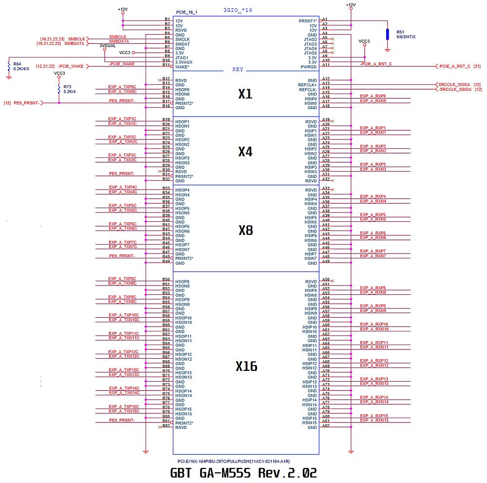 Esquema elétrico da GBT GA-M55S Rev.: 2.02