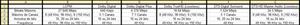 Tabela de características de áudio do Blu-Ray