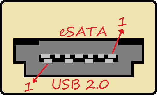 Conector Hybrid eSATA
