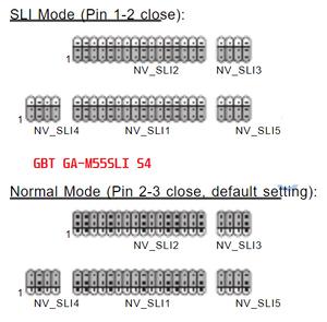 Configurando o SLI na GA-M55SLI S4