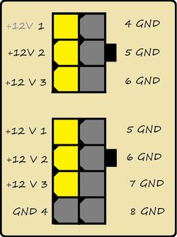 PCIe 6 pinos e PCIe 8 pinos