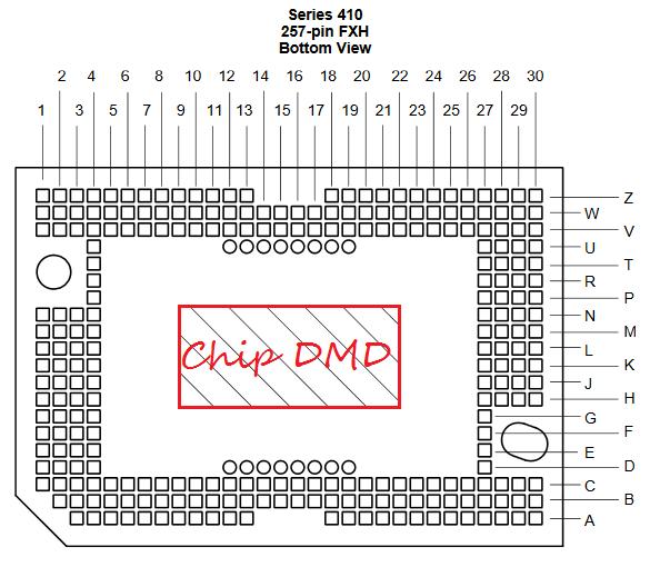 Diagrama do TI DLP470NE