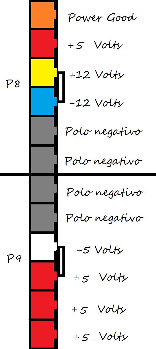 Diagrama cabo AT 12 pinos