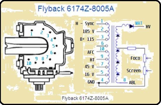 Diagrama de um Fly-Back