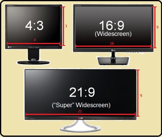 Proporções mais utilizadas nos dispositivos