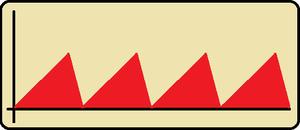 Formato de onda dente de serra
