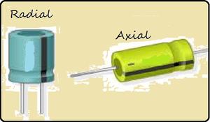 Diferença entre radial e axial