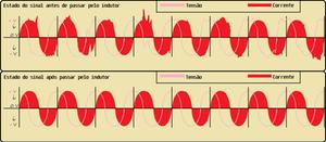 Sinal elétrico antes e depois de passar pelo indutor