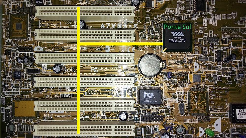 Placa-mãe ASUS A7V8X-X com 6 slots PCI
