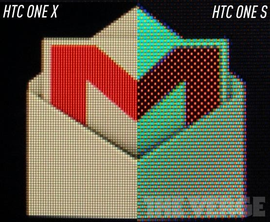 Discrepância de qualidade de display entre um HTC OneX e um OneS