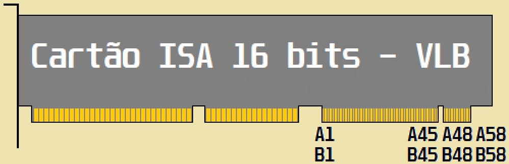 Cartão ISA-VLB