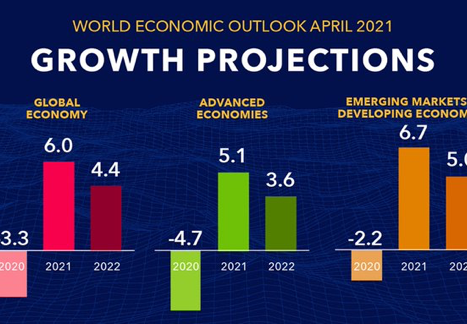 Stronger growth ahead - the latest forecasts from the IMF