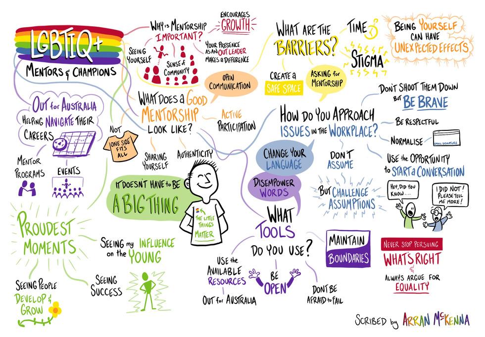 LGBTQ+ - Mentors and Champions