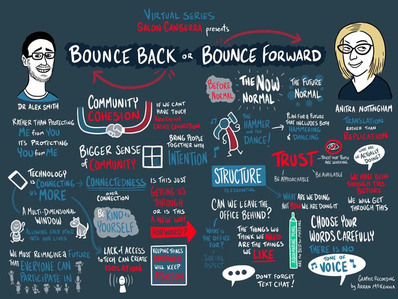 Salon Canberra-  Bounce Back or Bounce Forward
