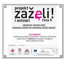 Projektna ploča - primjer