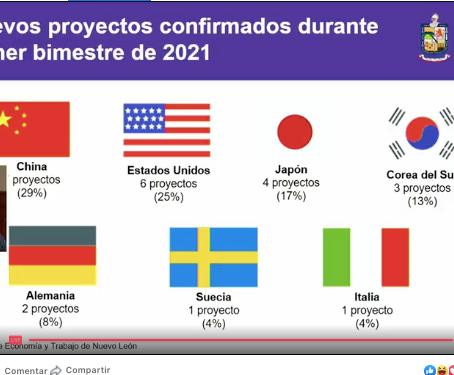 24 nuevos proyectos de inversión para NL en estos primeros meses del ´21