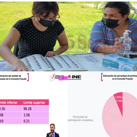 Participa el 7% de los mexicanos en la consulta popular