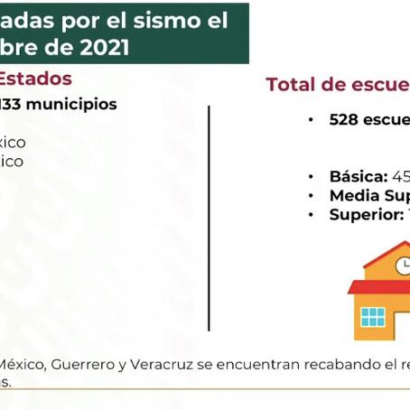 Sin repunte casos covid-19 por apertura de escuelas; 528 afectadas por sismo
