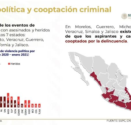 7 Estados con mayor riesgo por la delincuencia en este proceso electoral