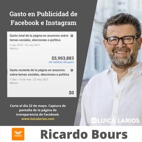 Cuanto ha gastado cada candidato a Gobernador de Sonora en Redes Sociales