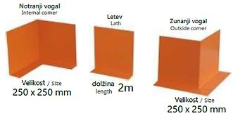 Polmar - talne obloge detajlno.png