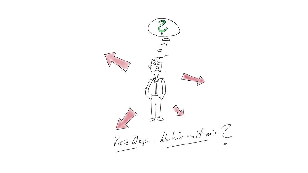 Entscheidungen achtsam treffen - Achtsamkeit Blog